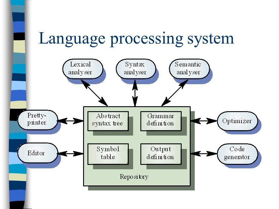 Language processing system