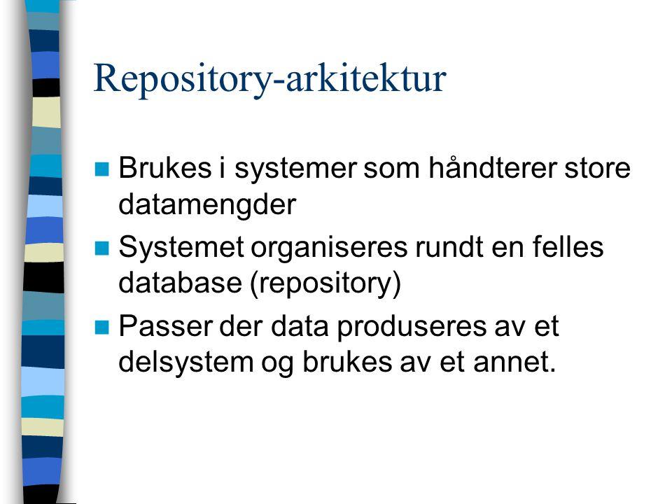 Repository-arkitektur Brukes i systemer som håndterer store datamengder Systemet organiseres rundt en felles database (repository) Passer der data pro