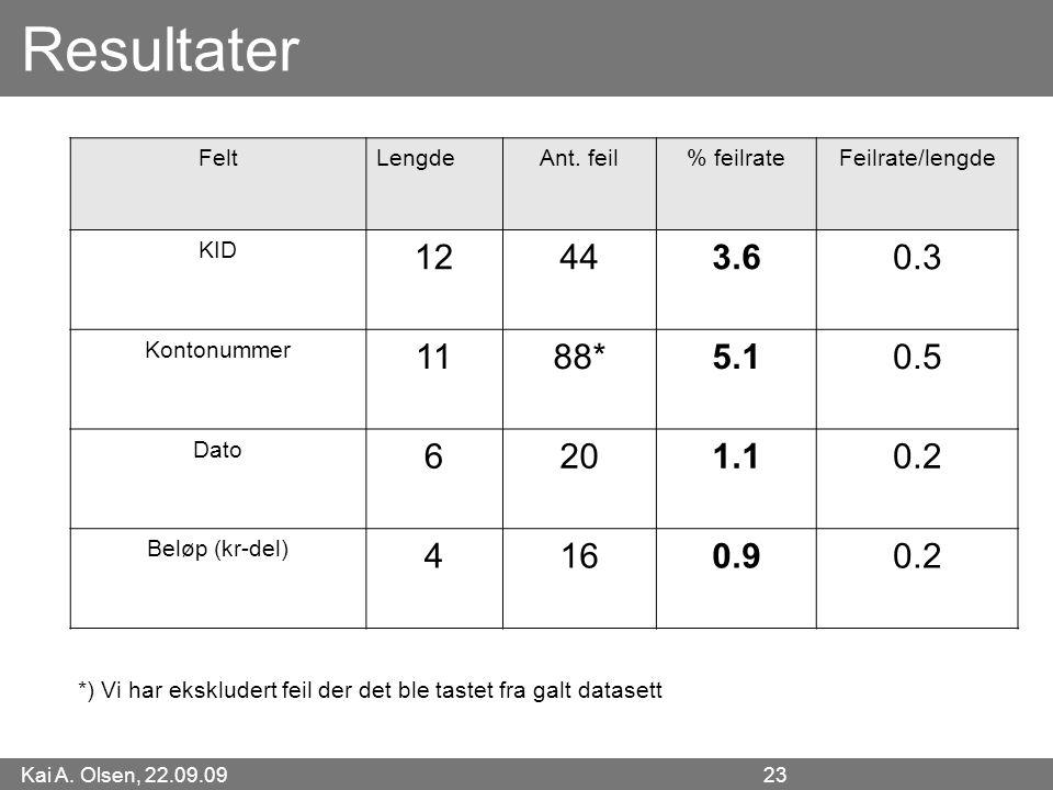 Kai A. Olsen, 22.09.09 23 Resultater FeltLengdeAnt.