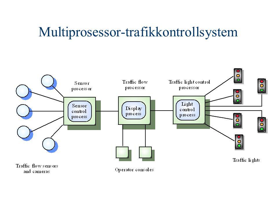 Multiprosessor-trafikkontrollsystem