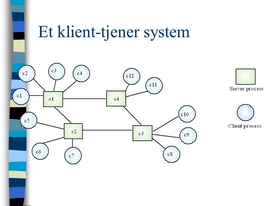 Et klient-tjener system