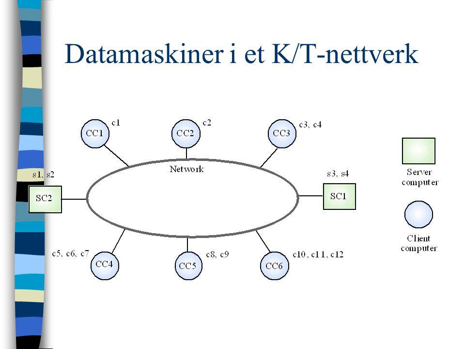 Datamaskiner i et K/T-nettverk