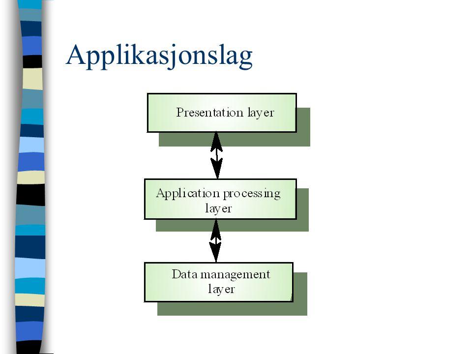 Applikasjonslag