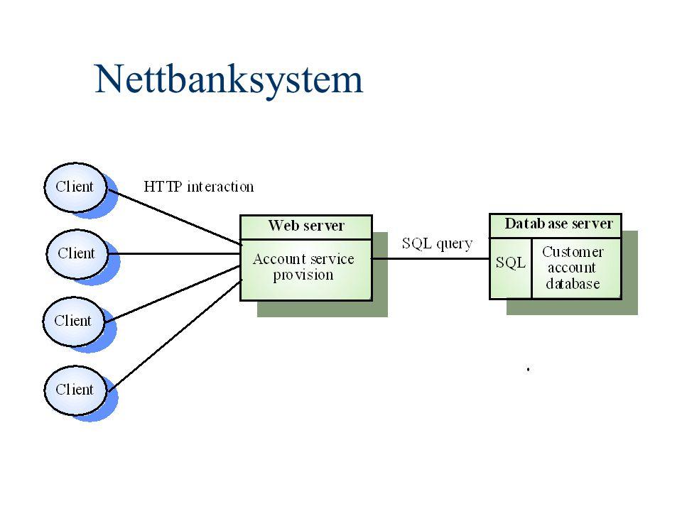 Nettbanksystem