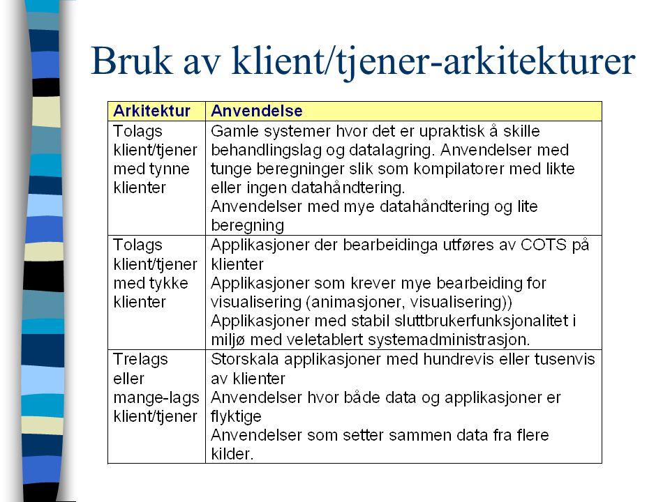 Bruk av klient/tjener-arkitekturer