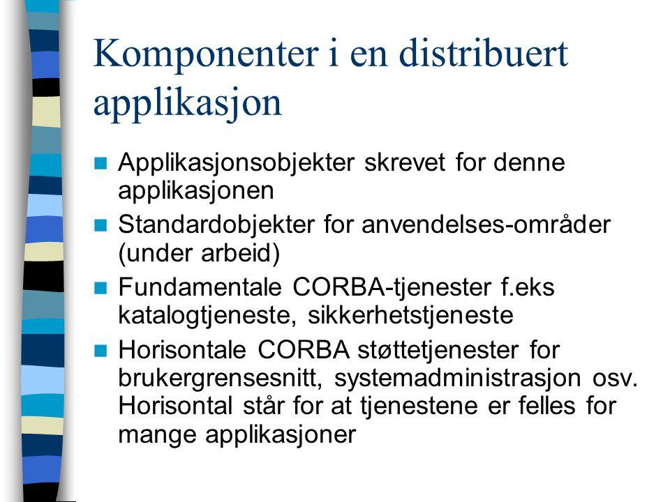 Komponenter i en distribuert applikasjon Applikasjonsobjekter skrevet for denne applikasjonen Standardobjekter for anvendelses-områder (under arbeid) Fundamentale CORBA-tjenester f.eks katalogtjeneste, sikkerhetstjeneste Horisontale CORBA støttetjenester for brukergrensesnitt, systemadministrasjon osv.