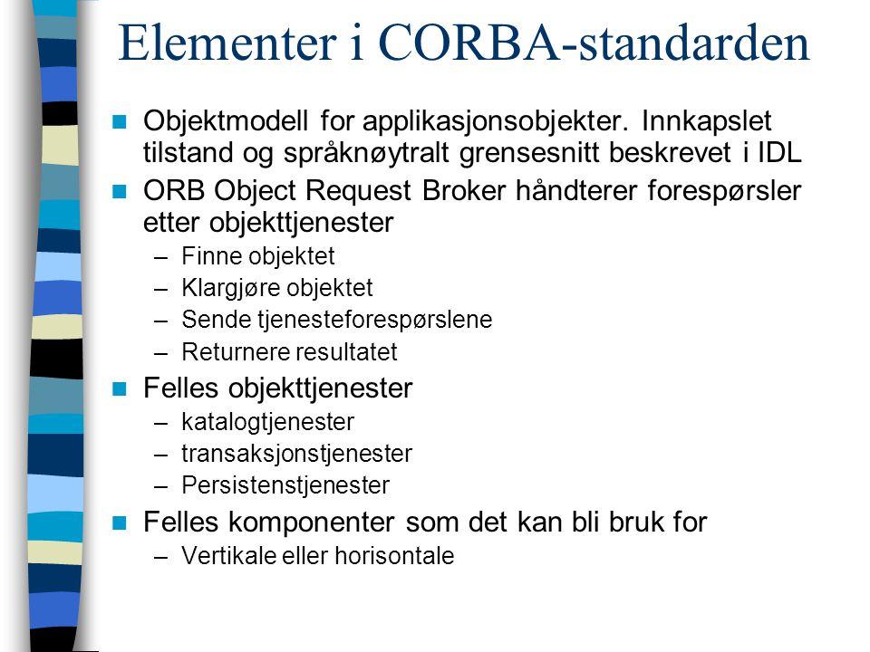 Elementer i CORBA-standarden Objektmodell for applikasjonsobjekter.