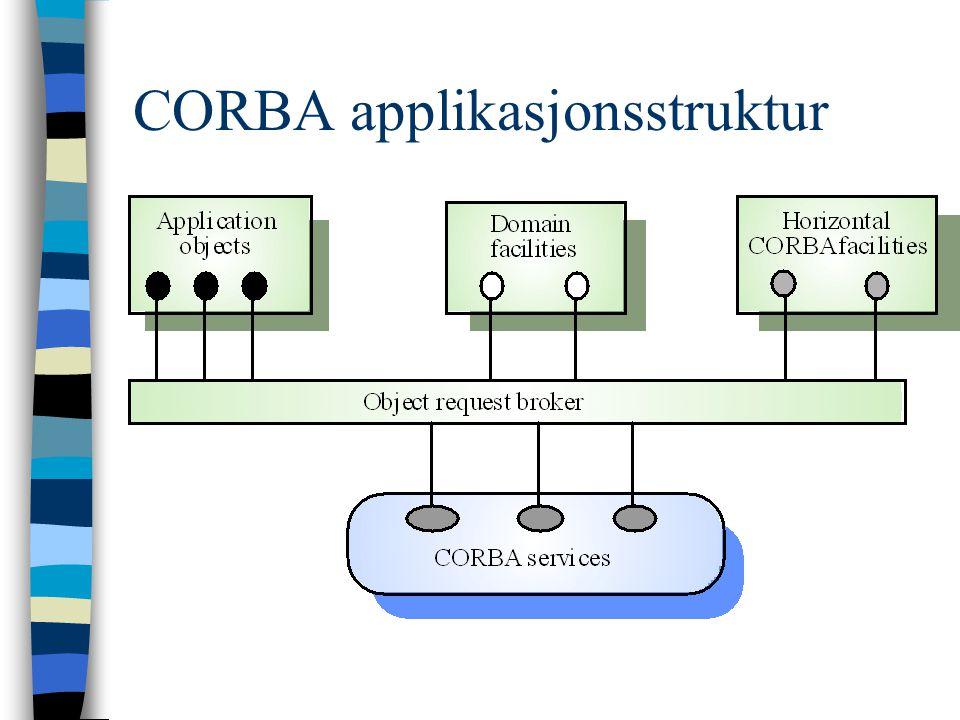 CORBA applikasjonsstruktur