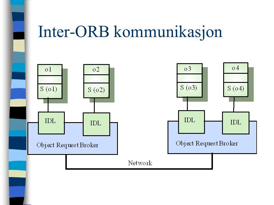 Inter-ORB kommunikasjon