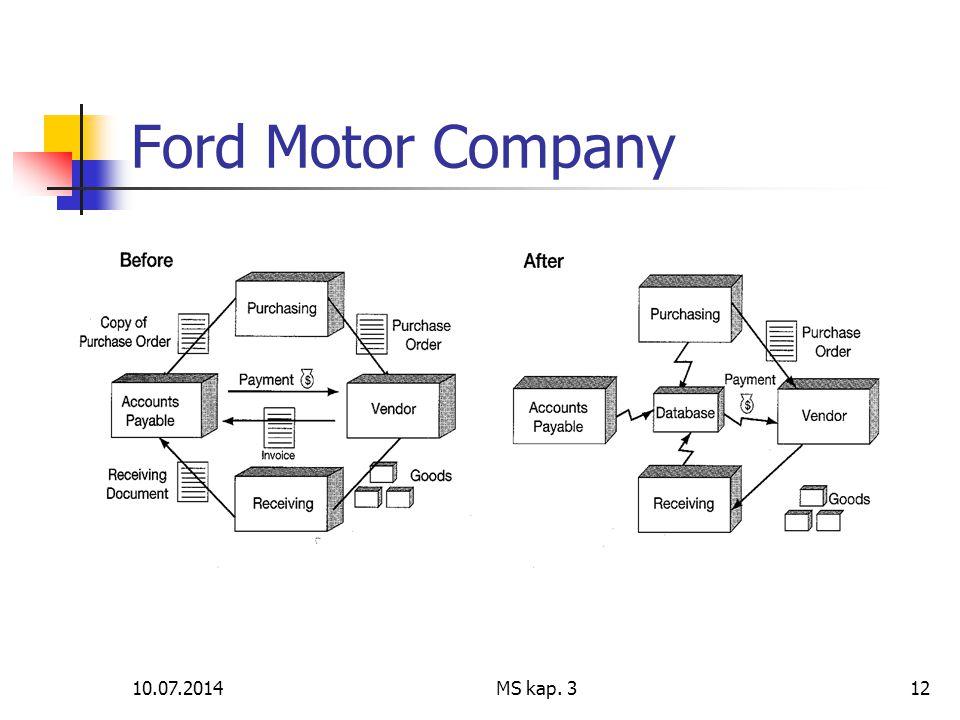 10.07.2014MS kap. 312 Ford Motor Company