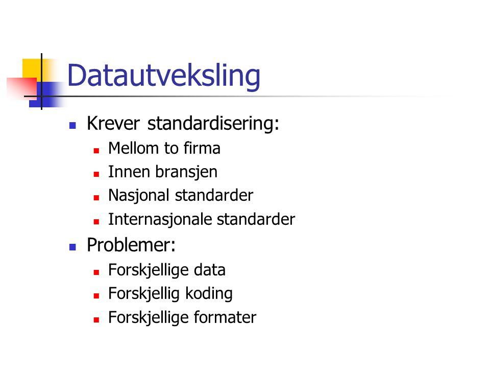 Datautveksling Krever standardisering: Mellom to firma Innen bransjen Nasjonal standarder Internasjonale standarder Problemer: Forskjellige data Forskjellig koding Forskjellige formater