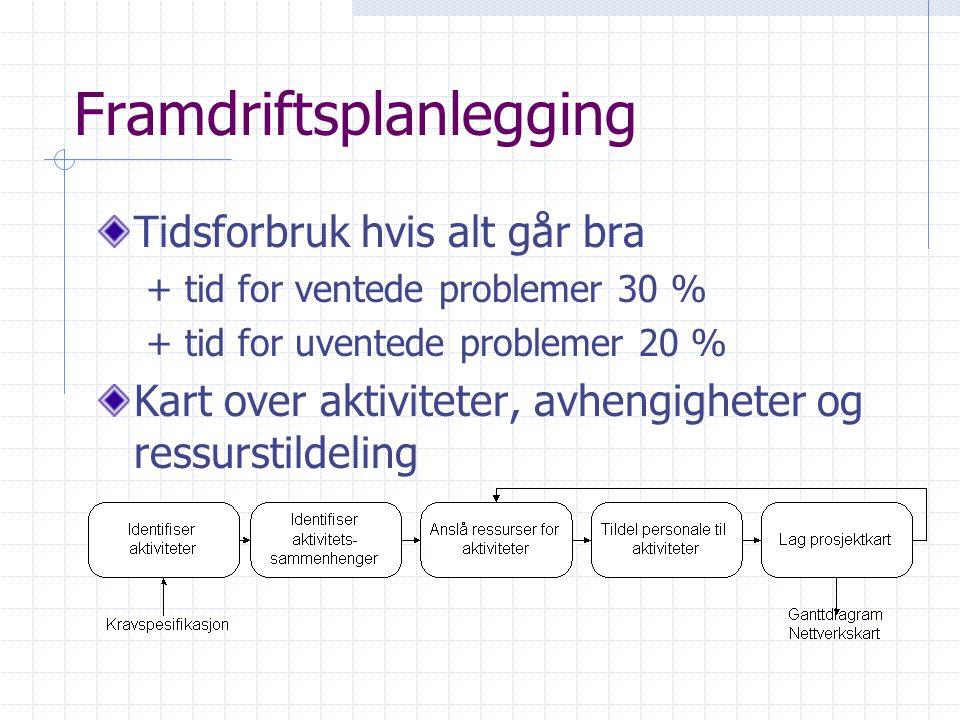 Framdriftsplanlegging Tidsforbruk hvis alt går bra + tid for ventede problemer 30 % + tid for uventede problemer 20 % Kart over aktiviteter, avhengigh