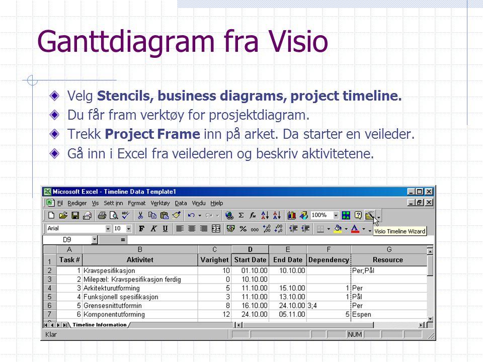 Ganttdiagram fra Visio Velg Stencils, business diagrams, project timeline. Du får fram verktøy for prosjektdiagram. Trekk Project Frame inn på arket.
