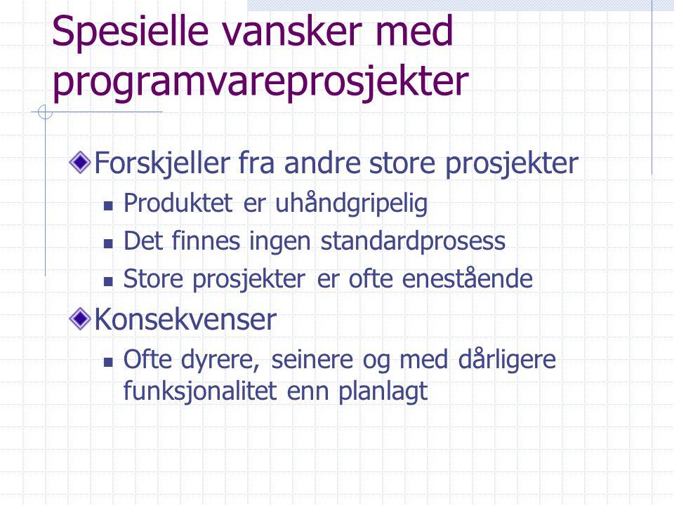 Ledelsesaktiviteter Varierende instruks for prosjektleder.