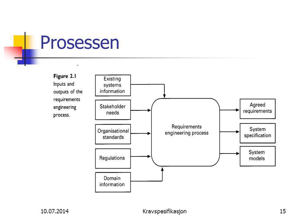 10.07.2014Kravspesifikasjon15 Prosessen