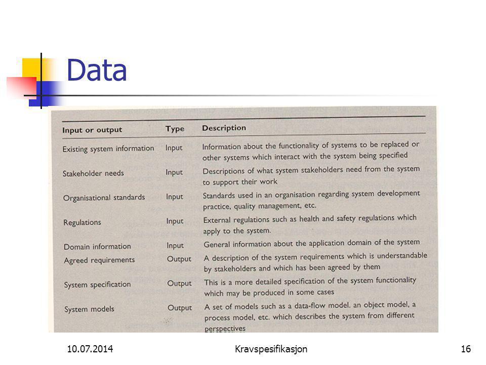10.07.2014Kravspesifikasjon16 Data