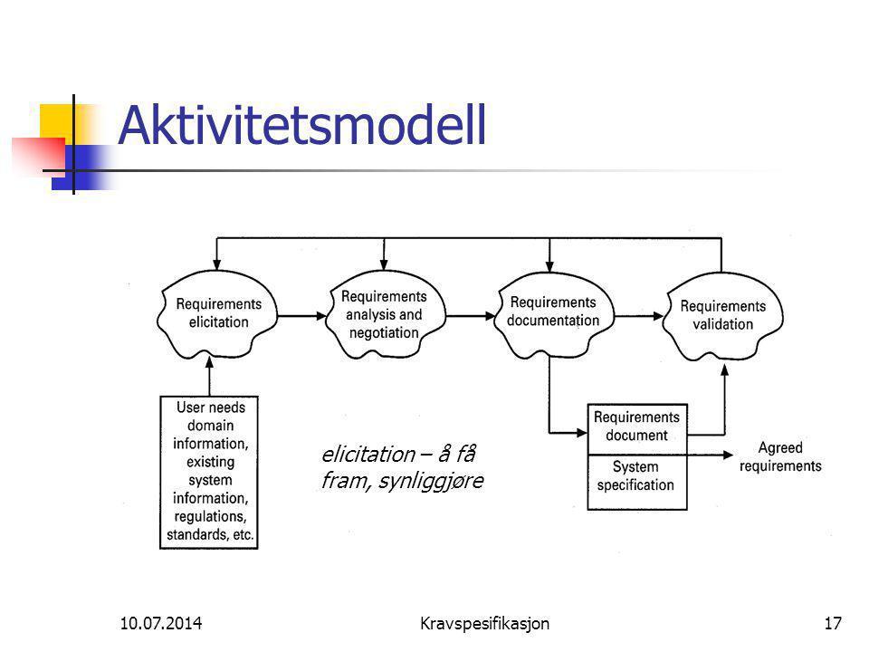 10.07.2014Kravspesifikasjon17 Aktivitetsmodell elicitation – å få fram, synliggjøre