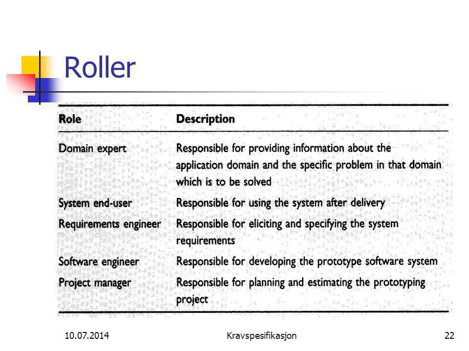 10.07.2014Kravspesifikasjon22 Roller