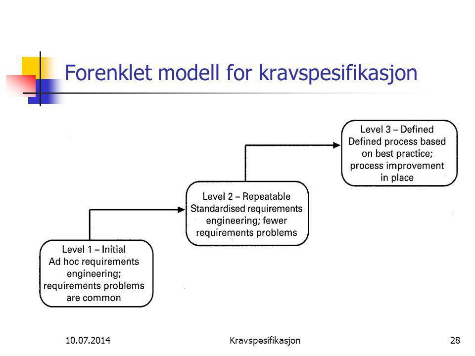 10.07.2014Kravspesifikasjon28 Forenklet modell for kravspesifikasjon