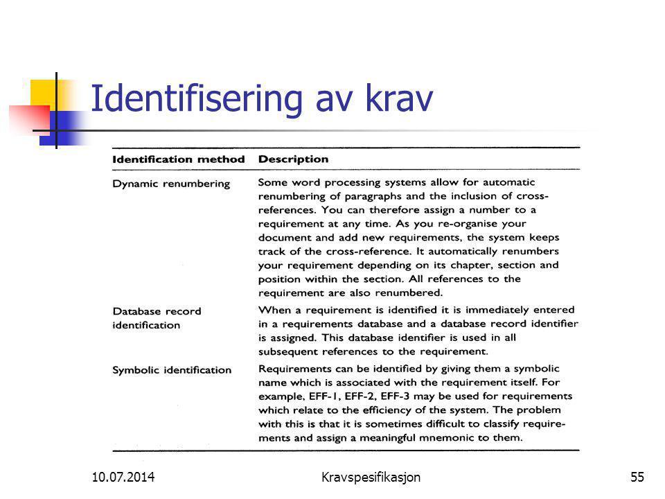 10.07.2014Kravspesifikasjon55 Identifisering av krav