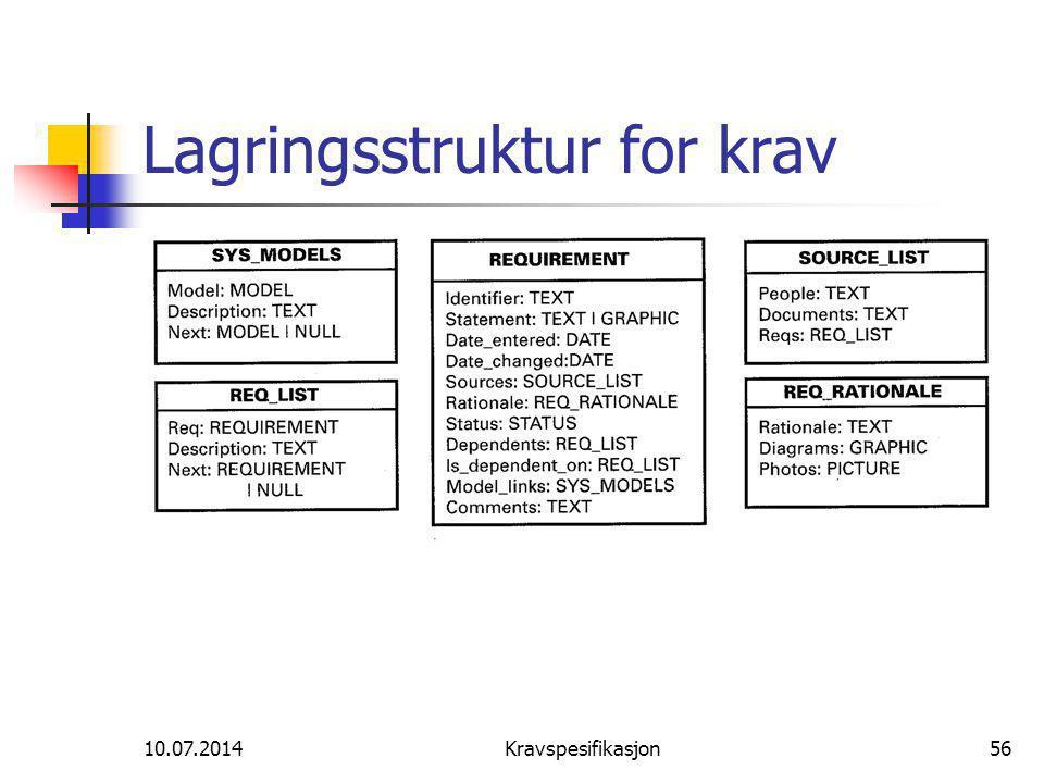 10.07.2014Kravspesifikasjon56 Lagringsstruktur for krav