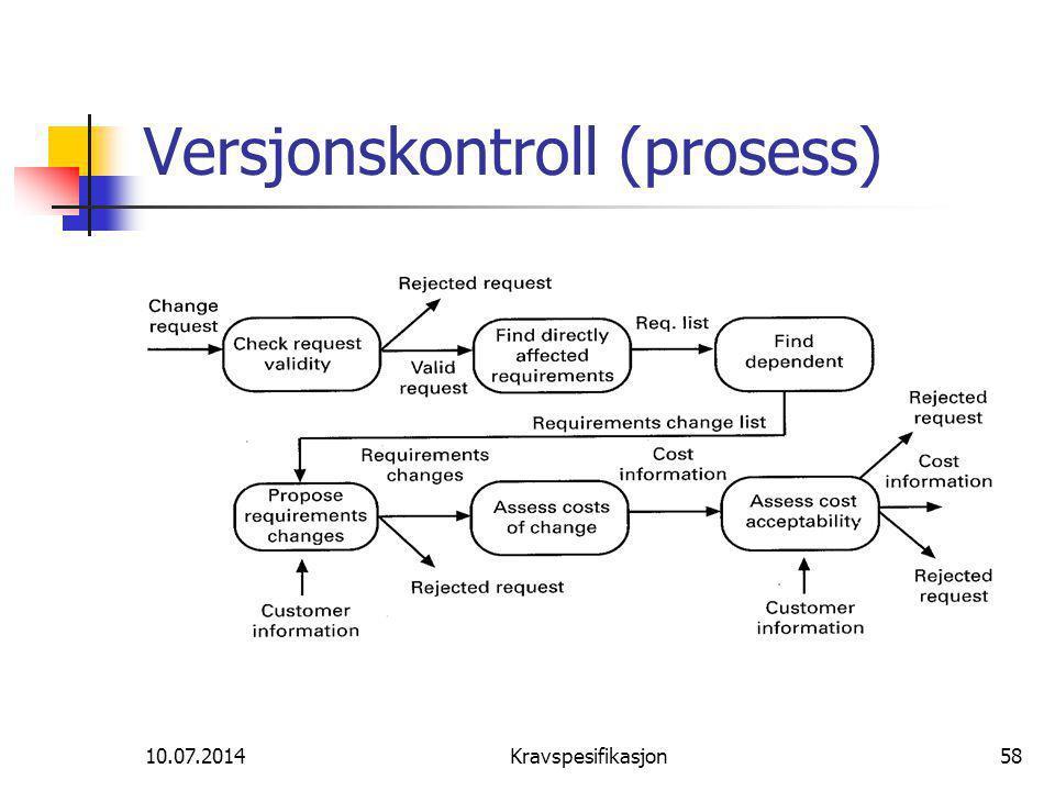 10.07.2014Kravspesifikasjon58 Versjonskontroll (prosess)