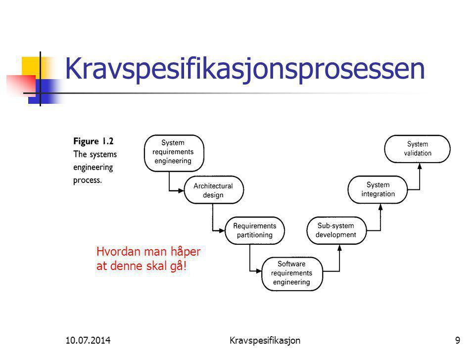 10.07.2014Kravspesifikasjon9 Kravspesifikasjonsprosessen Hvordan man håper at denne skal gå!