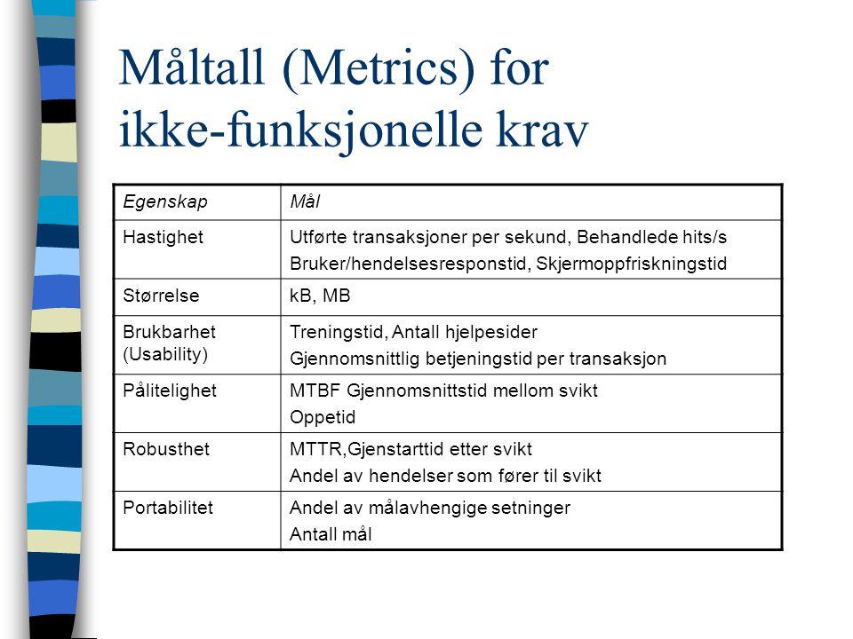 Måltall (Metrics) for ikke-funksjonelle krav EgenskapMål HastighetUtførte transaksjoner per sekund, Behandlede hits/s Bruker/hendelsesresponstid, Skje