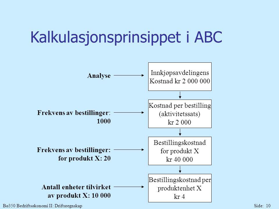 Bø350 Bedriftsøkonomi II: DriftsregnskapSide: 10 Kalkulasjonsprinsippet i ABC Innkjøpsavdelingens Kostnad kr 2 000 000 Kostnad per bestilling (aktivit