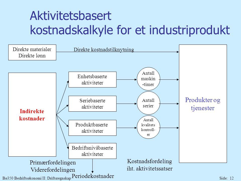 Bø350 Bedriftsøkonomi II: DriftsregnskapSide: 12 Aktivitetsbasert kostnadskalkyle for et industriprodukt Direkte materialer Direkte lønn Indirekte kos