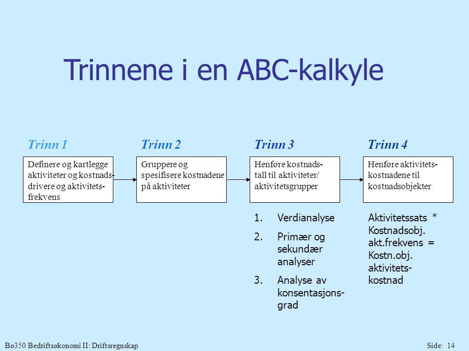 Bø350 Bedriftsøkonomi II: DriftsregnskapSide: 14 Trinnene i en ABC-kalkyle Definere og kartlegge aktiviteter og kostnads- drivere og aktivitets- frekv
