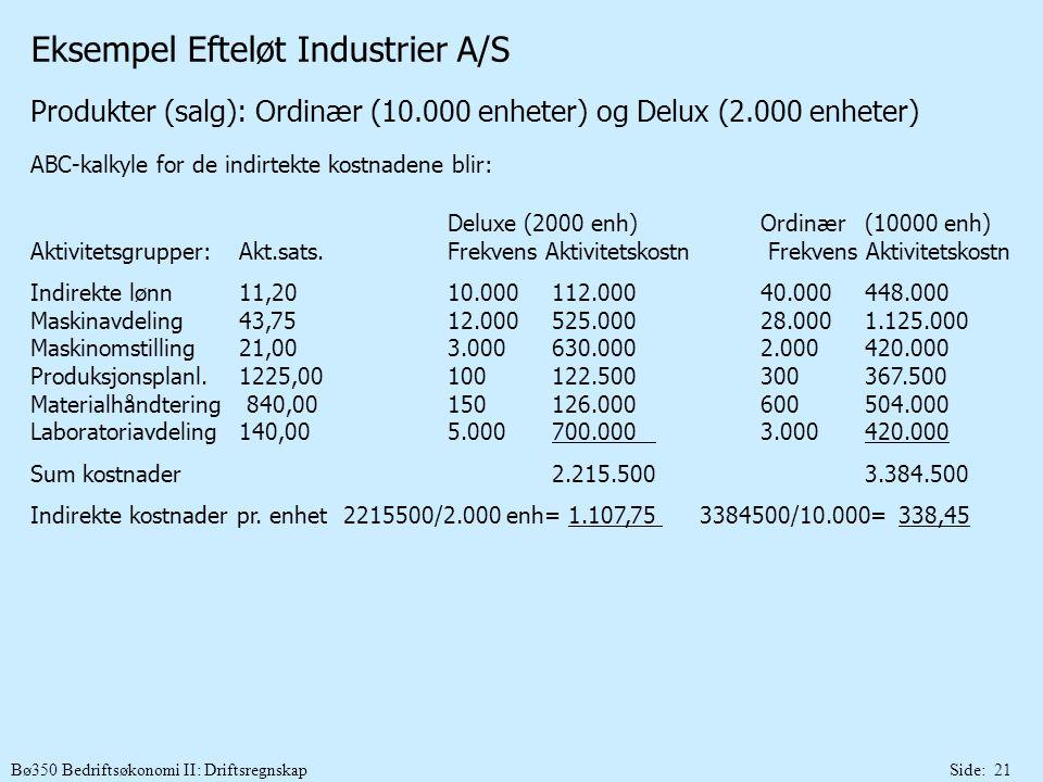 Bø350 Bedriftsøkonomi II: DriftsregnskapSide: 21 Eksempel Efteløt Industrier A/S Produkter (salg): Ordinær (10.000 enheter) og Delux (2.000 enheter) A