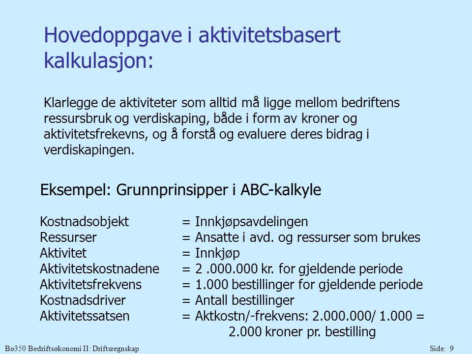 Bø350 Bedriftsøkonomi II: DriftsregnskapSide: 20 Eksempel Efteløt Industrier A/S Produkter (salg): Ordinær (10.000 enheter) og Delux (2.000 enheter) Trinn 4:Aktivitessatser = Aktivitetskostnad / Aktivitetsfrekvens Aktivitetsgrupper:Akt.kostn.