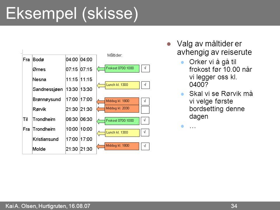 Kai A. Olsen, Hurtigruten, 16.08.07 34 Eksempel (skisse) Valg av måltider er avhengig av reiserute Orker vi å gå til frokost før 10.00 når vi legger o