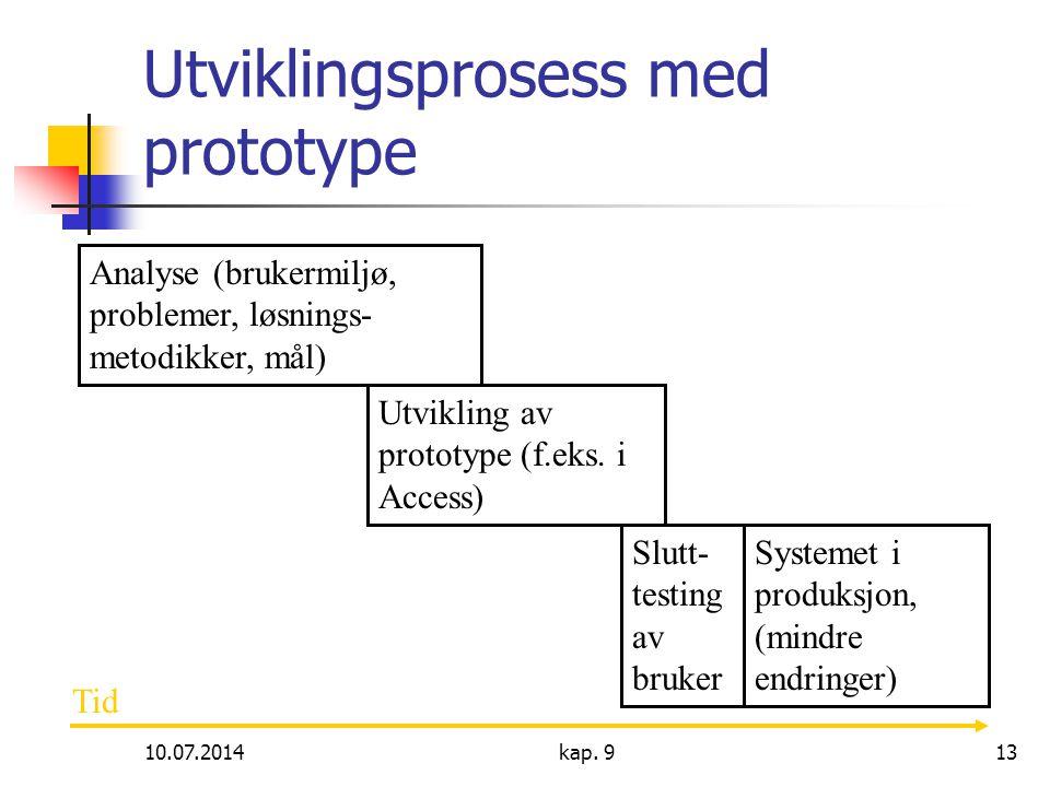 10.07.2014kap. 913 Utviklingsprosess med prototype Analyse (brukermiljø, problemer, løsnings- metodikker, mål) Utvikling av prototype (f.eks. i Access
