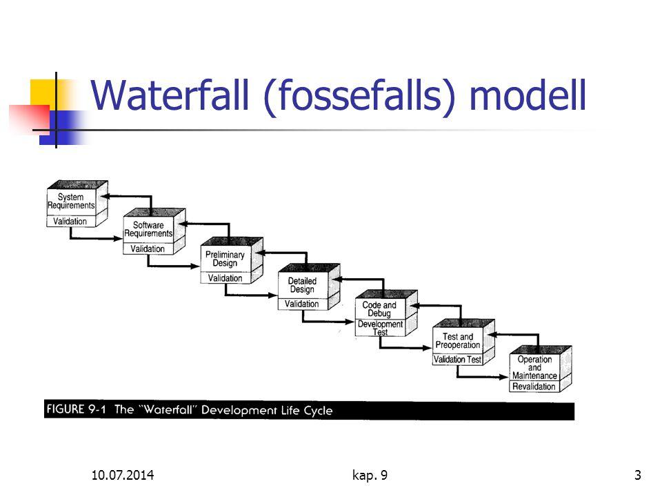 10.07.2014kap. 93 Waterfall (fossefalls) modell