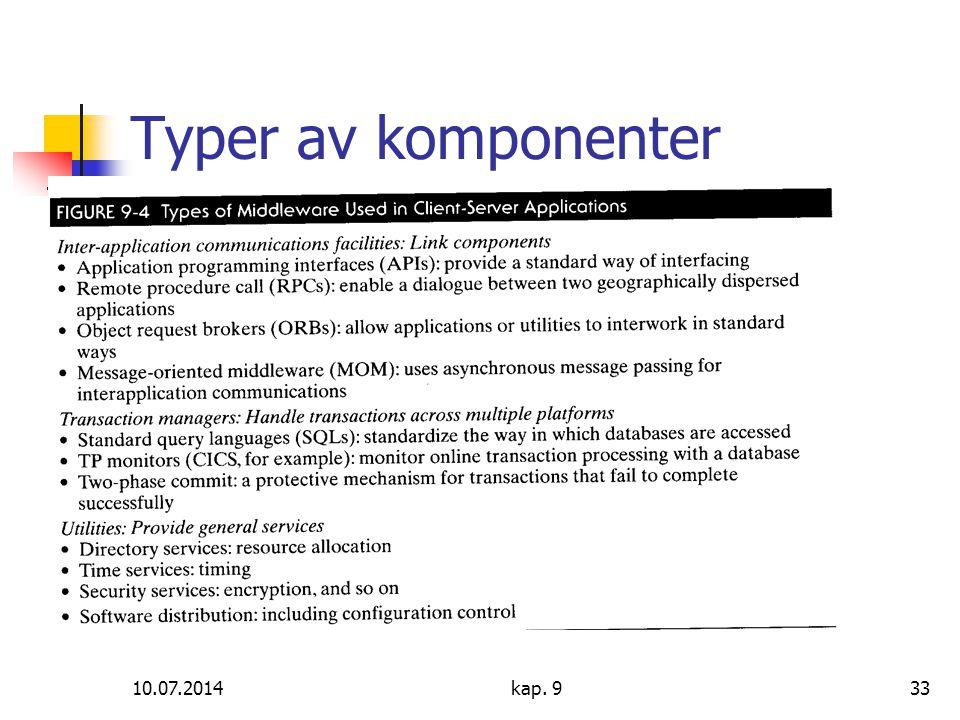 10.07.2014kap. 933 Typer av komponenter