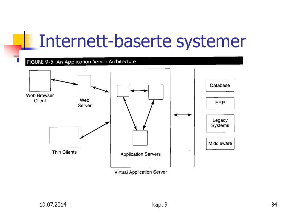 10.07.2014kap. 934 Internett-baserte systemer