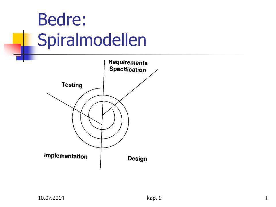 10.07.2014kap. 94 Bedre: Spiralmodellen