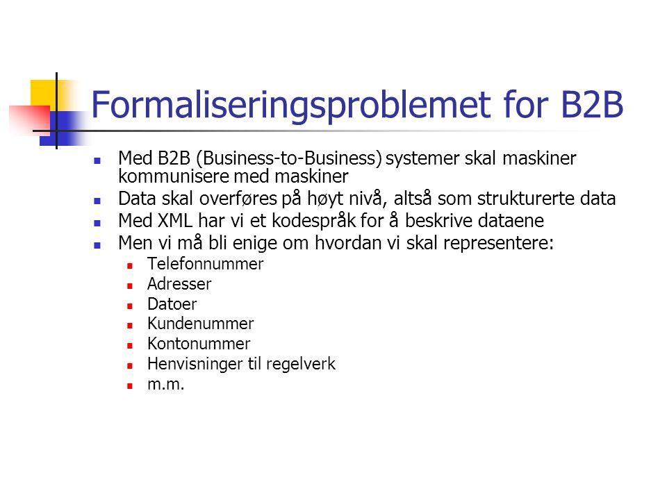 Formaliseringsproblemet for B2B Med B2B (Business-to-Business) systemer skal maskiner kommunisere med maskiner Data skal overføres på høyt nivå, altså som strukturerte data Med XML har vi et kodespråk for å beskrive dataene Men vi må bli enige om hvordan vi skal representere: Telefonnummer Adresser Datoer Kundenummer Kontonummer Henvisninger til regelverk m.m.