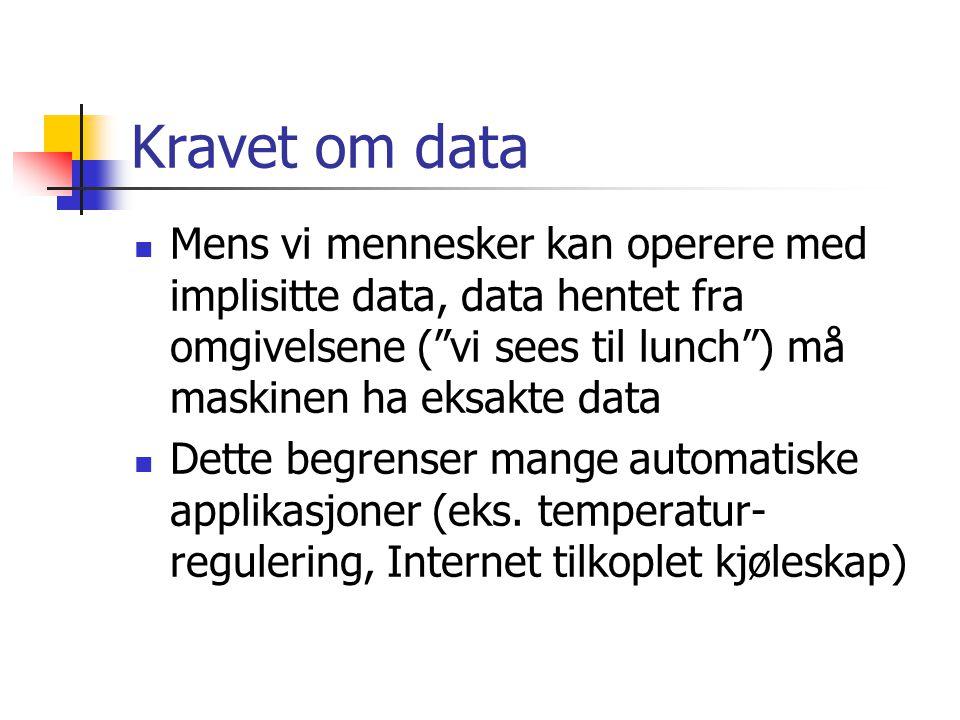 Kravet om data Mens vi mennesker kan operere med implisitte data, data hentet fra omgivelsene ( vi sees til lunch ) må maskinen ha eksakte data Dette begrenser mange automatiske applikasjoner (eks.