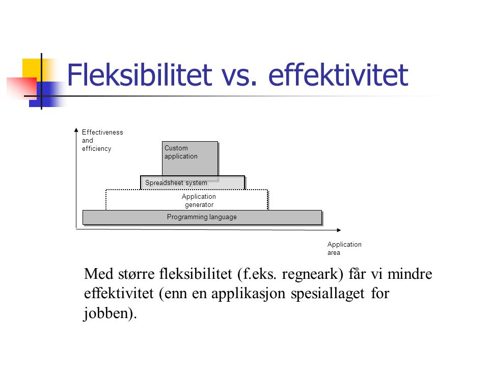 Fleksibilitet vs.