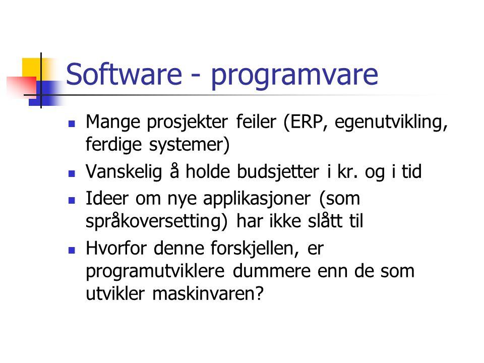 Software - programvare Mange prosjekter feiler (ERP, egenutvikling, ferdige systemer) Vanskelig å holde budsjetter i kr.