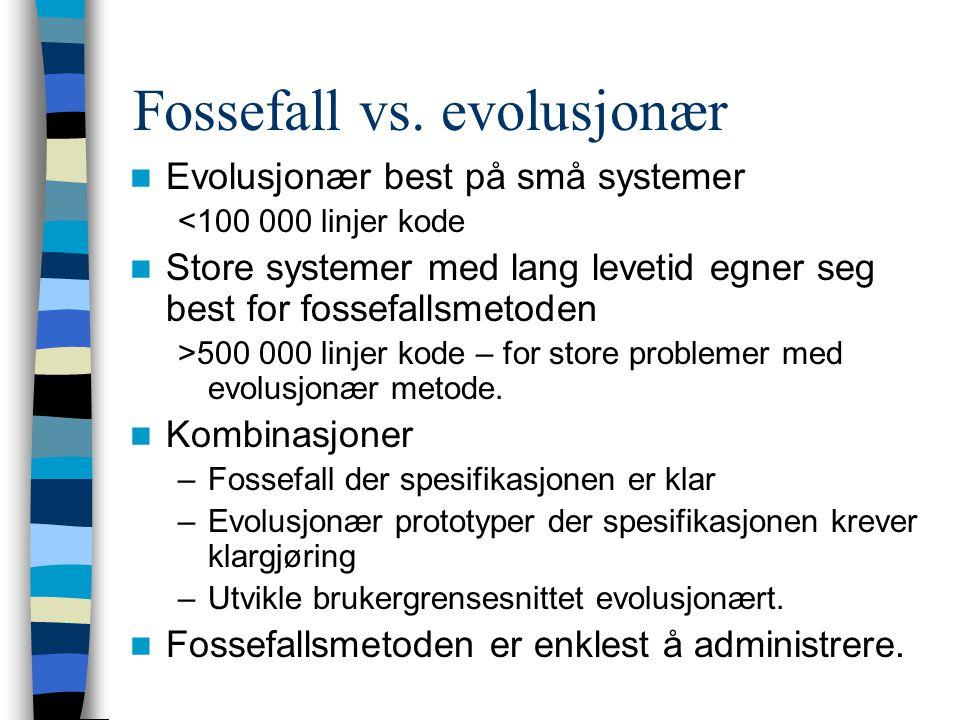 Fossefall vs.