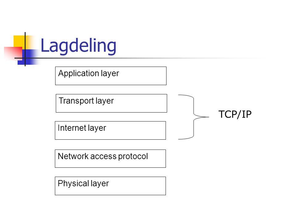 Høynivå protokoller Simple Mail Transfer Protocol (SMTP) File Transfer Protocol (FTP) Internet Message Access Protocol (IMAP) Multipurpose Internet Mail Extensions (MIME) Hypertext Transfer Protocol (HTTP) Simple Object Access Protocol (SOAP) for å sende XML dokumenter