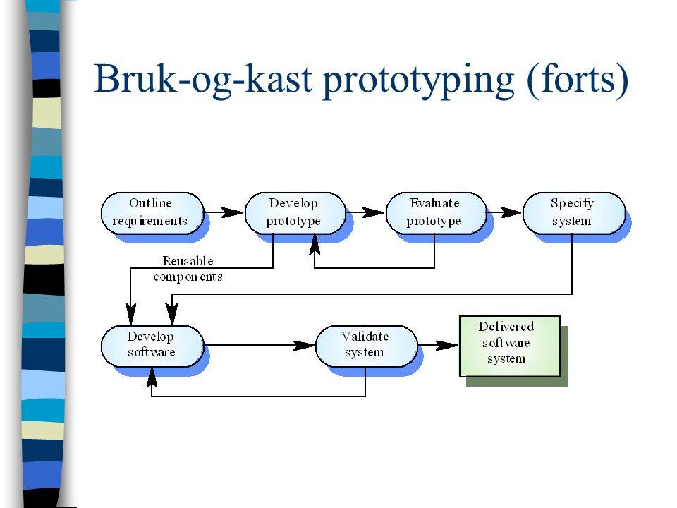 Prototypleveranse Utviklere kan bli presset til å levere en kast-og-bruk prototyp som et ferdig produkt.