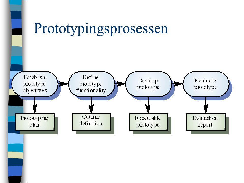 Prototypingsmetoder/mål Evolusjonær prototyping: –Systemutvikling hvor en prototyp blir utviklet og forbedret gjennom mange steg til det ferdige systemet.