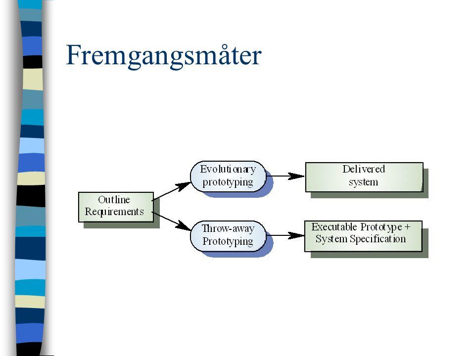Evolusjonær prototyping Brukes mest for system hvor spesifikasjonen ikke kan utvikles på forhånd, for eksempel web/GUI.