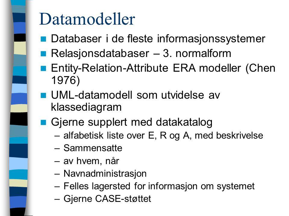 Datamodeller Databaser i de fleste informasjonssystemer Relasjonsdatabaser – 3.