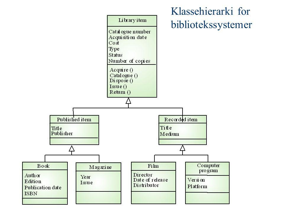 Klassehierarki for bibliotekssystemer